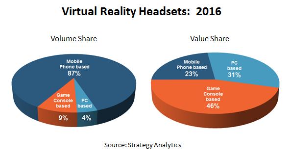 VR Mercato