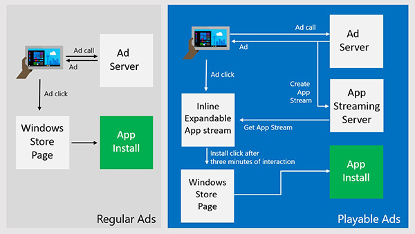 Windows 10, app utilizzabili in streaming senza download con Playable Ads