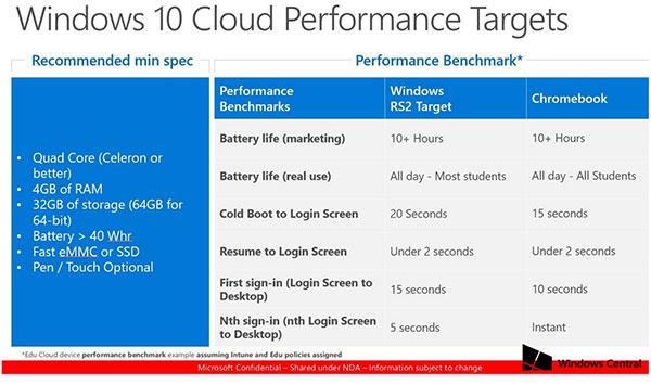 windows_10_cloud_performances.jpg (55284 bytes)