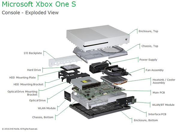 xbox_one_s_teardown.jpg (70002 bytes)